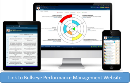 Click here to Link to Bullseye Performance Management Website